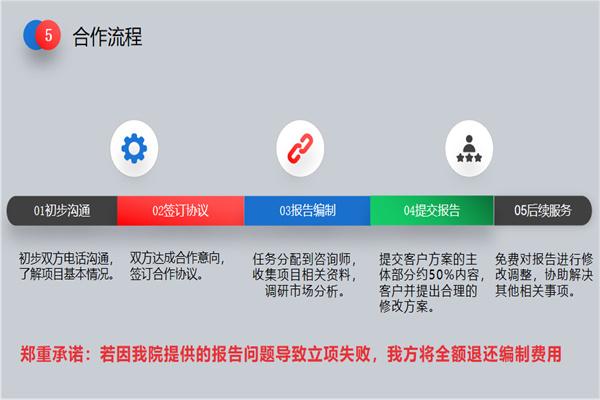 阿克苏可以写节能评估报告的公司 20000+案例