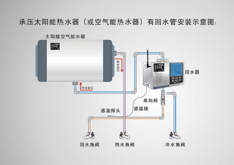 北京-德意热水器【专业维修电话】一分钟前