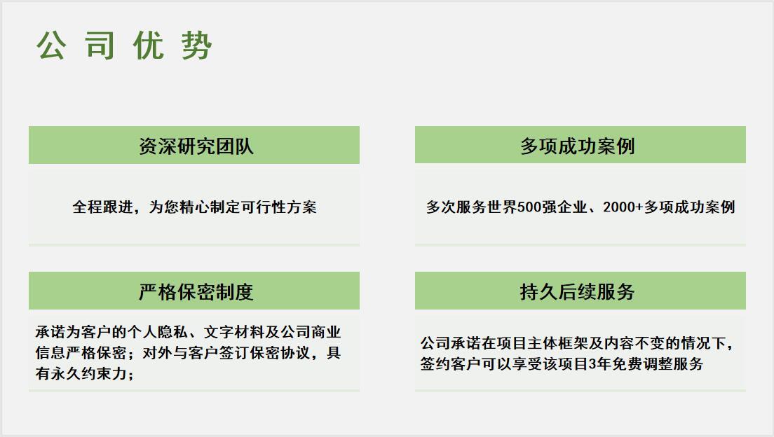 索县写商业计划书的公司做的样本