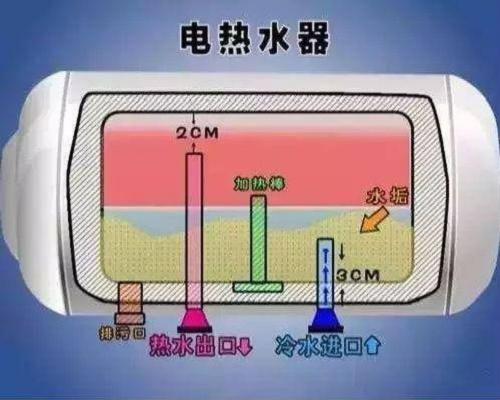 广州-SKG热水器-维修点电话