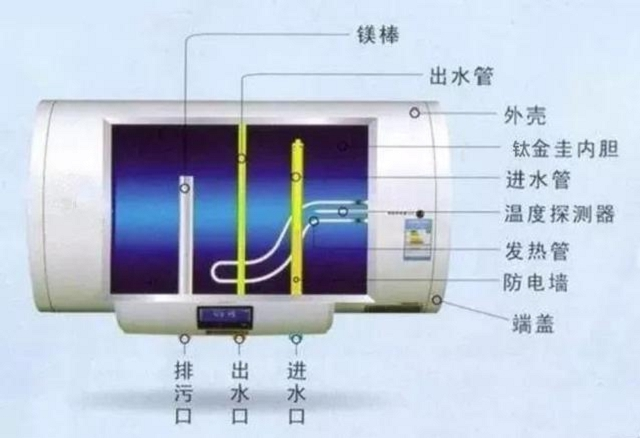 南宁-迅达热水器【全市维修中心】—