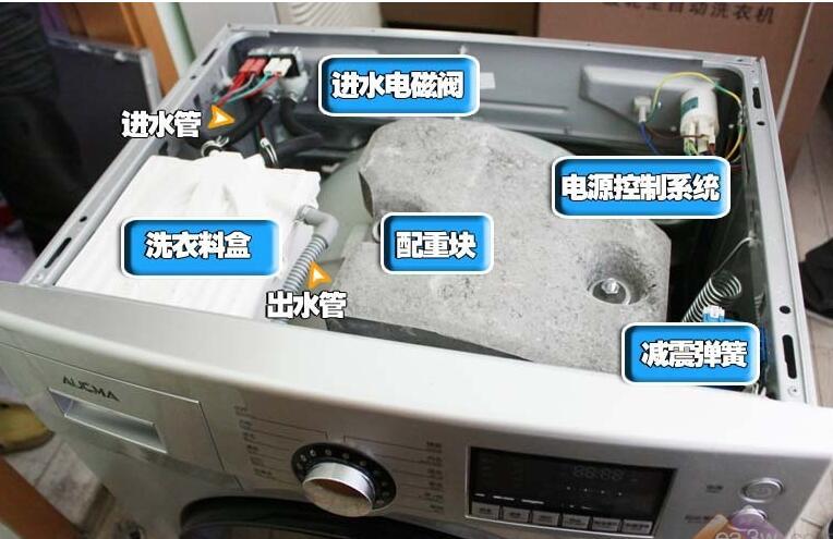 西安伊莱克斯洗衣机维修服务电话
