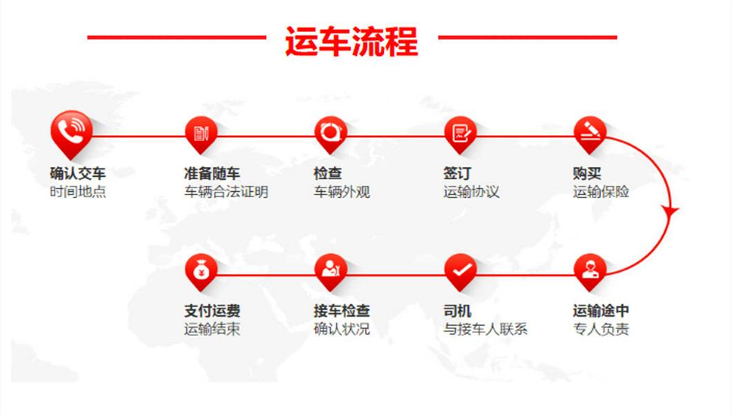 『内蒙古赤峰到澄迈』汽车拖运公司直达各省市