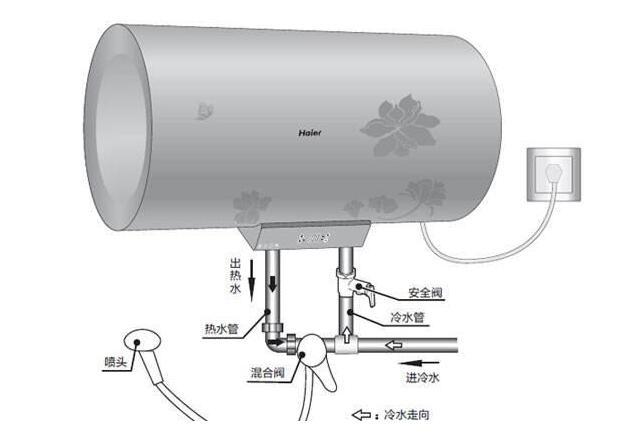 南昌帅康热水器服务热线电话-24小时服务电话