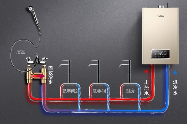 珠海年代热水器维修服务电话-24小时服务电话