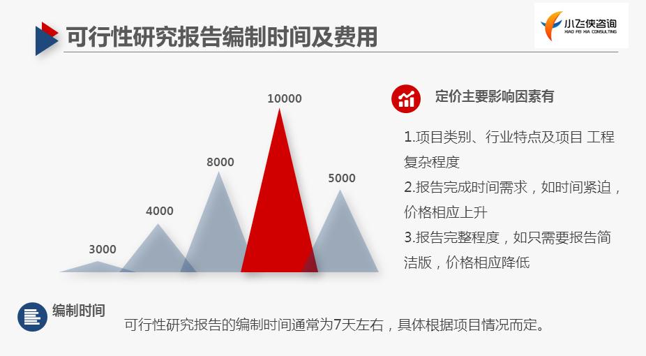 武城县写可行性报告-写可行性研究-欢迎来电咨询