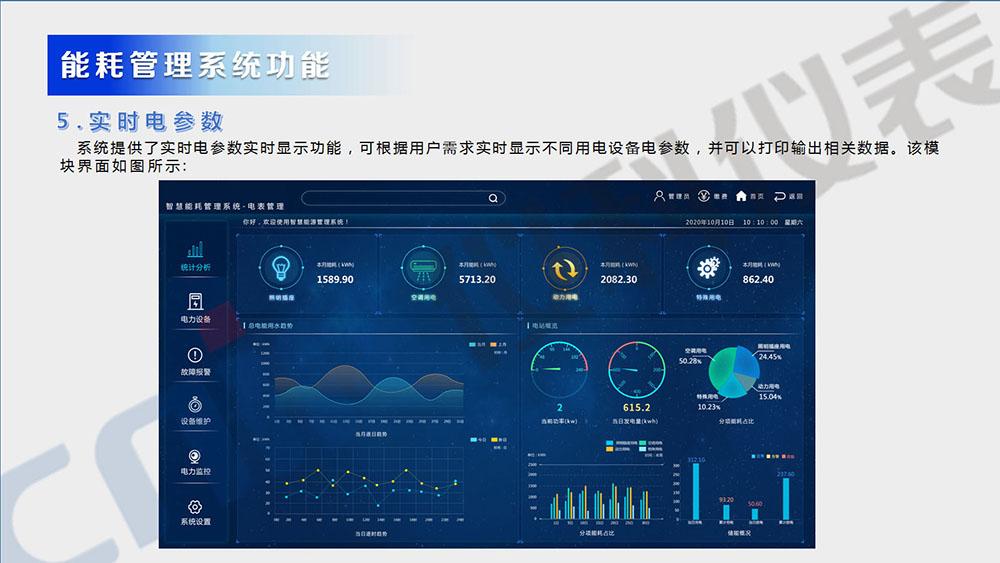 岳陽市岳陽樓區380V智能導軌電表品牌