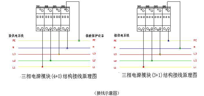 保山AVC2/PV1000/12/M效果怎么样?