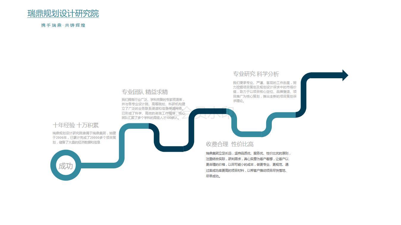 阜新写创业园区规划设计详情