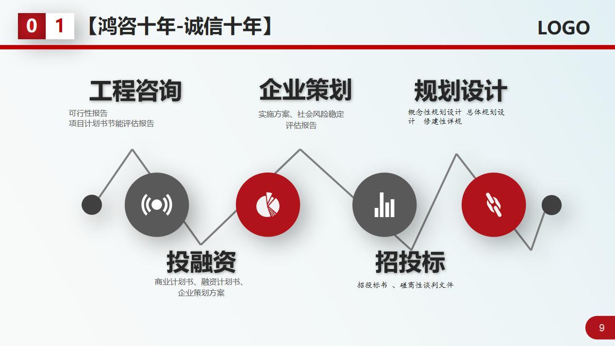 昌吉奇台社会稳定风险评估报告专家指导