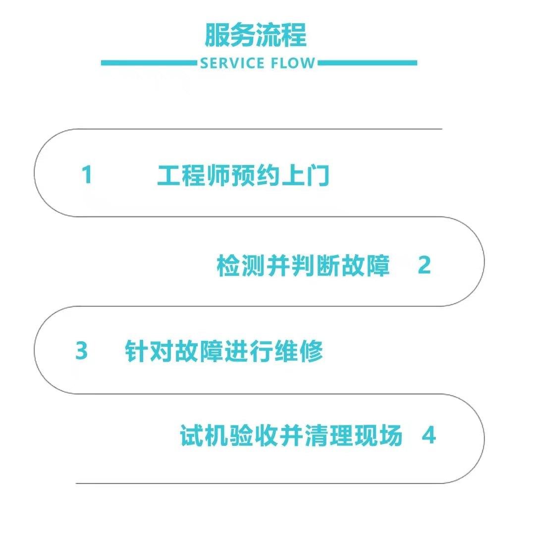 成华区庄普歌集成灶售后维修(全国特约服务电话)