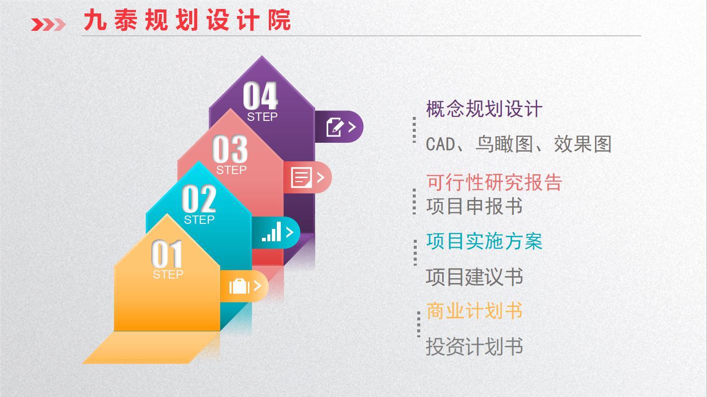 灞桥区代写商业计划书(融资计划书)公司