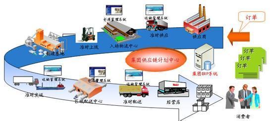 南通到毕节市黔西县物流物流价格行情