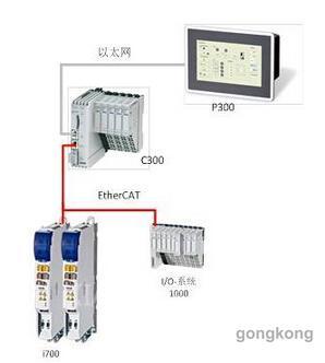 现货特价HC-PQ053L HC-KFS2 HC-MF73K