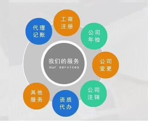 兴仁县办理房开公司注册(安防工程二级资质)如何快速办理?